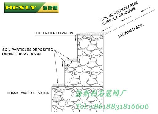 types of soil stabilization pdf