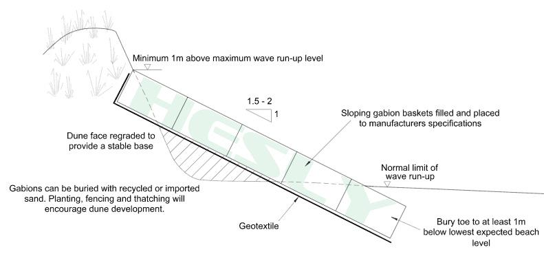 Coastal gabions gabion hesco bastion gabion wall reno mattress hesco