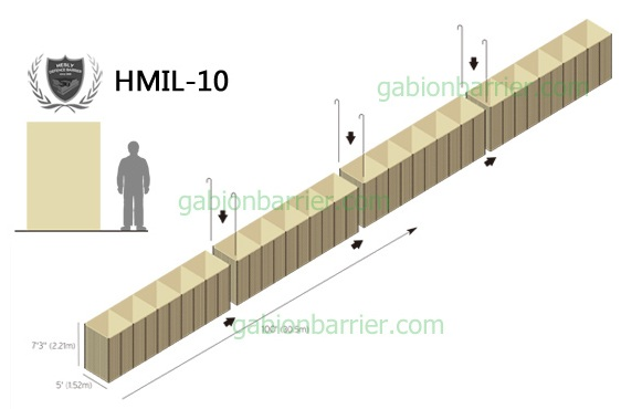 China military gabion barrier